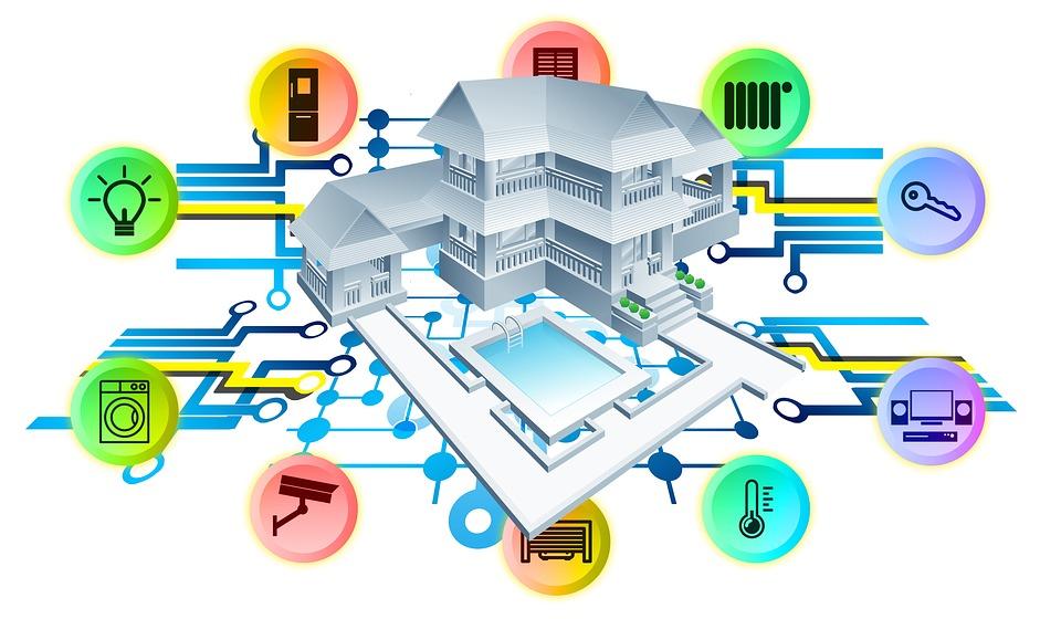 Gestion intelligente des bâtiments